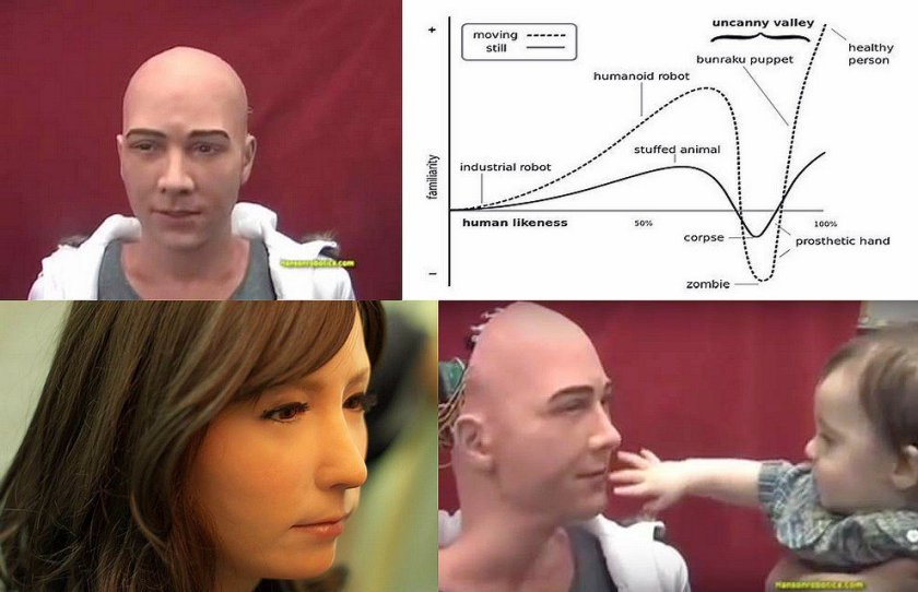 Why Human-Like #Robots Make Us Feel Uncomfortable    #AI #Robotics @DeepLearn007