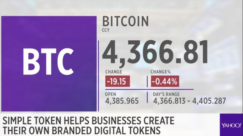 LIVE: #Bitcoin this morning -