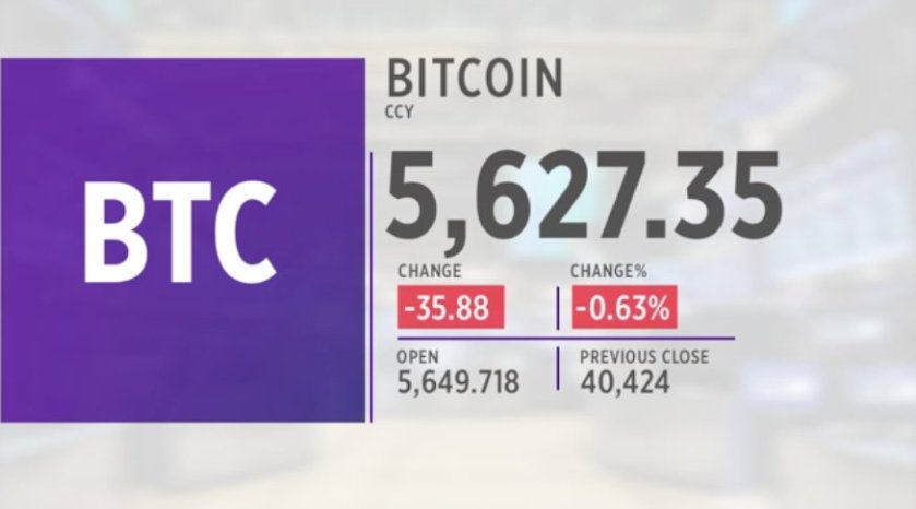 LIVE: #Bitcoin today -