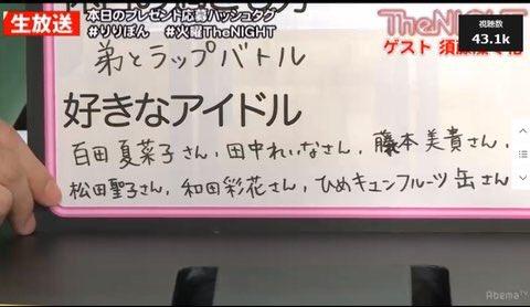 test ツイッターメディア - 須藤凛々花が番組で好きなアイドルの名前にひめキュンをあげており、一瞬「おっ、わかり手の登場か?」と思ったが何だ彼氏の影響か。なんだコイツ https://t.co/BuB8HjyOH6