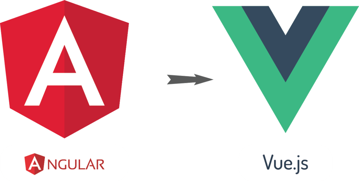 Why and How We Migrated from #AngularJS to #VueJS