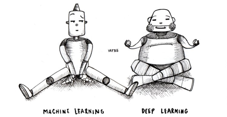 Why #DeepLearning is Taking off? Season 1 : Part 1