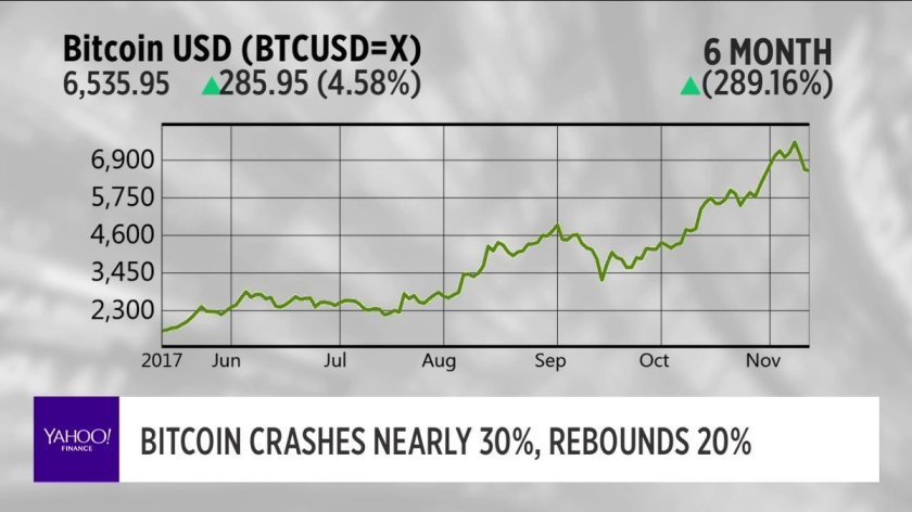 WATCH: @SPYjared explains why #bitcoin is so volatile -