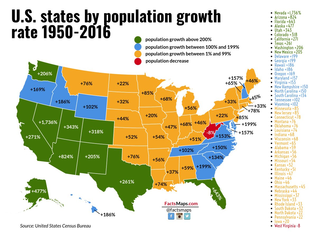 Factsmaps On Twitter Us States By Population Growth Rate