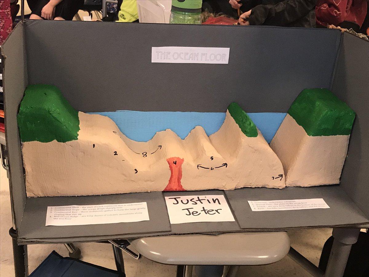 Ocean Floor Project 5th Grade