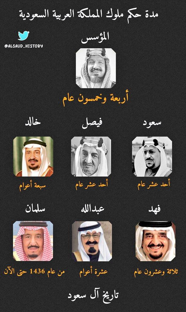مدة حكم الملك عبدالعزيز للمملكه