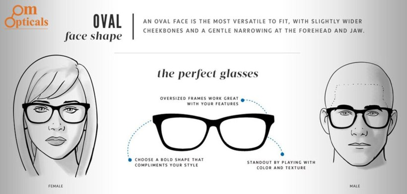 Best Eyeglass Frames For Oval Face Shape | Amtframe.org