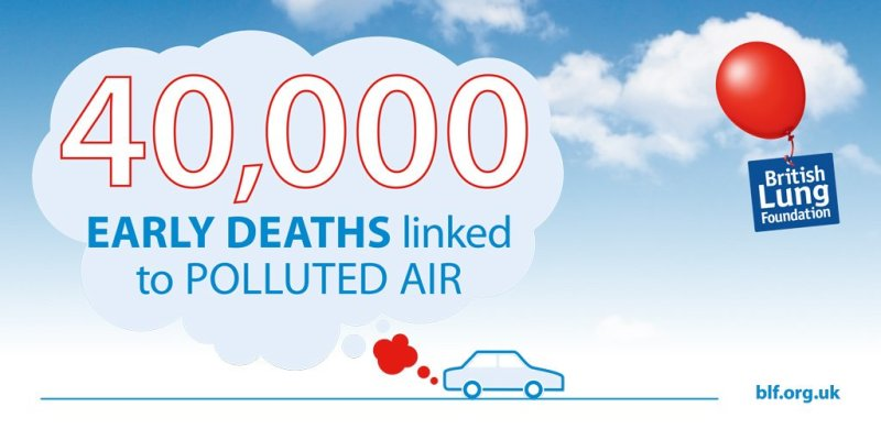 Image result for british lung foundation and pollution