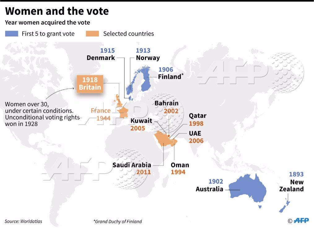 kvinders stemmeret i verden