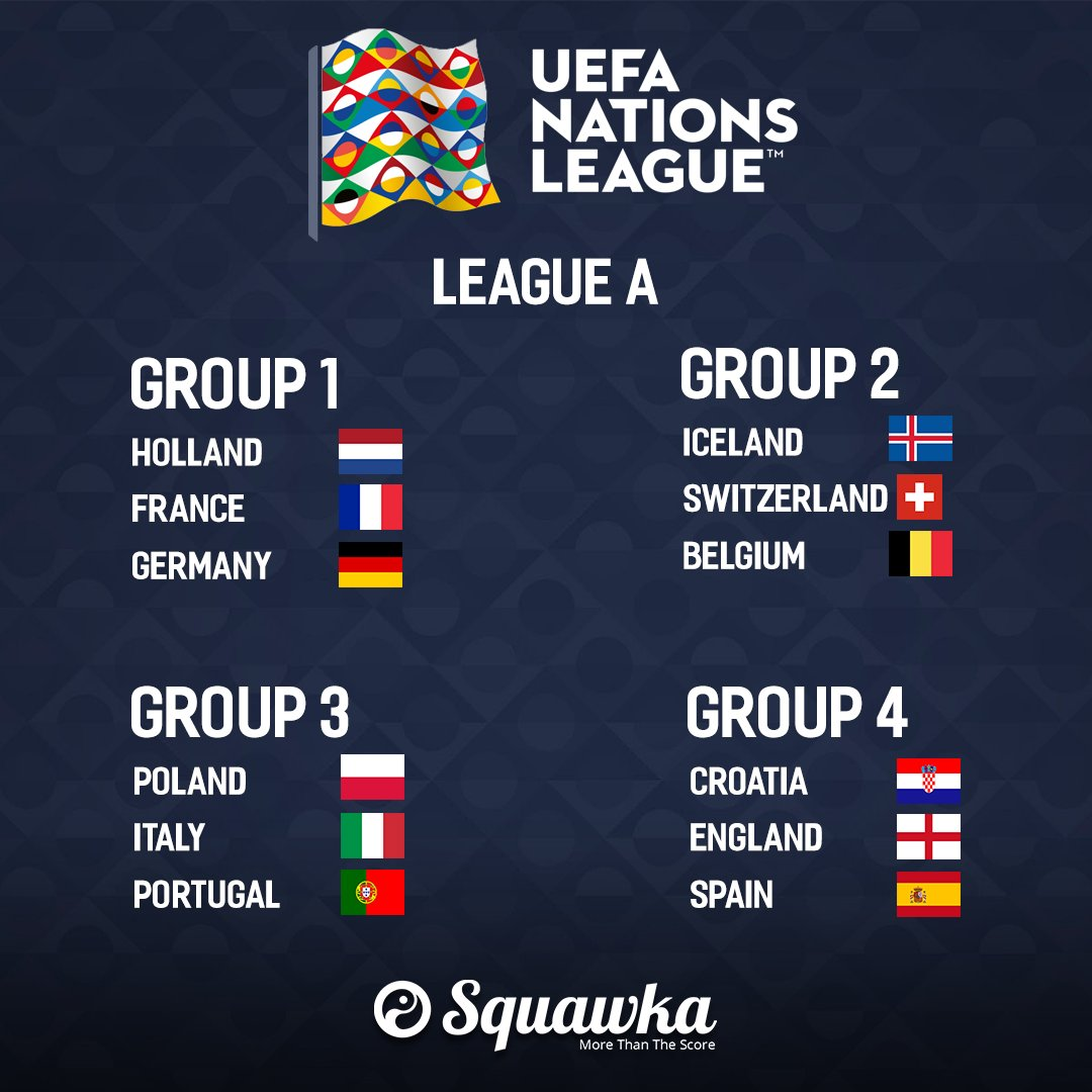 What is the Uefa Nations League? Here are the groups from League A