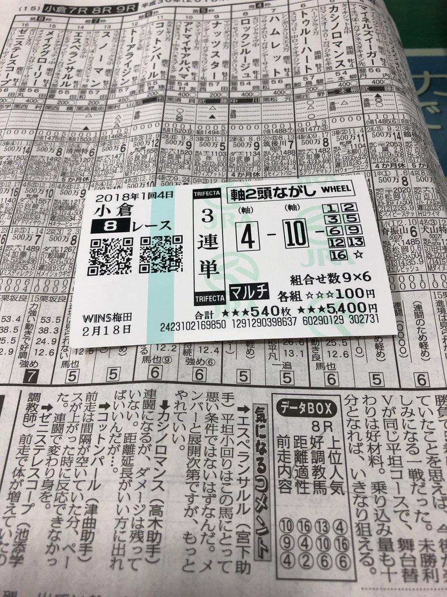 test ツイッターメディア - 小倉8R 4-16-10 3連単21120円とりましたーーー。 #JRA #競馬 https://t.co/e3sbjxxF77