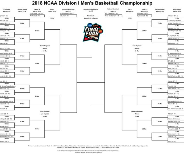 Ncaa March Madness On Twitter The Bracket Https T Co Jr1kdnp4hv Selectionsunday