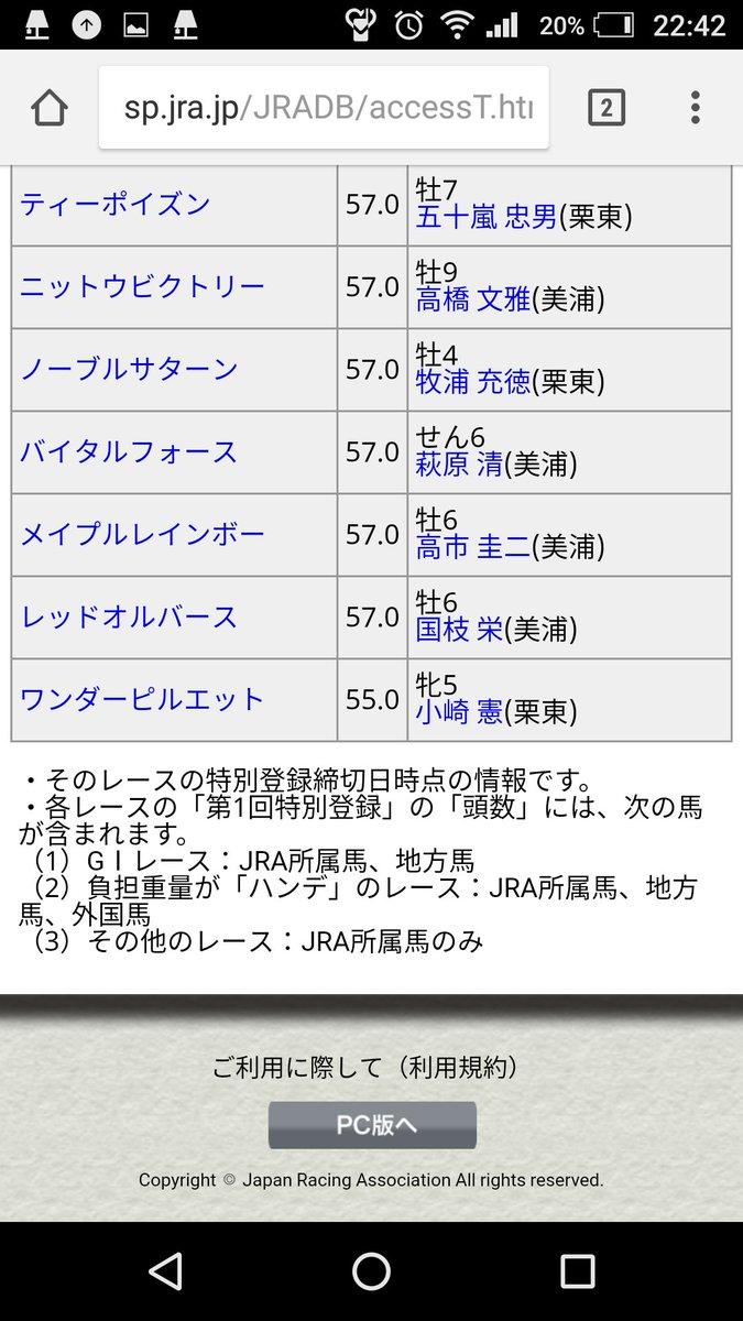 test ツイッターメディア - 特別登録、名古屋城ステークスが熱い😆16頭登録でノースヒルズ4頭とは🐴🐴🐴🐴カラクプアは連闘となるため出走の可能性は薄い?個人的には約3年会ってないバイタルフォースに是非中京に来てもらいたい🙏 https://t.co/UBp61q0eZX