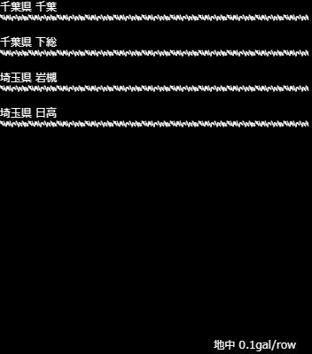 test ツイッターメディア - [波形] 19:31 千葉県 千葉 下総、埼玉県 岩槻 日高 (地中) #地震 https://t.co/7i4nj6sJJU