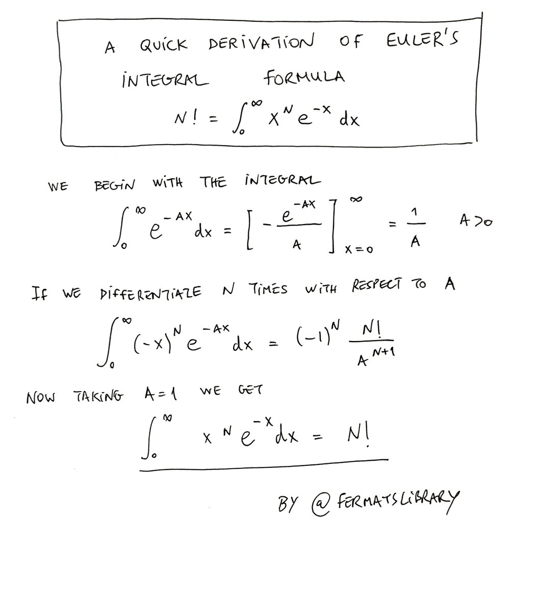 Fermat S Library On Twitter A Quick Derivation Of Euler