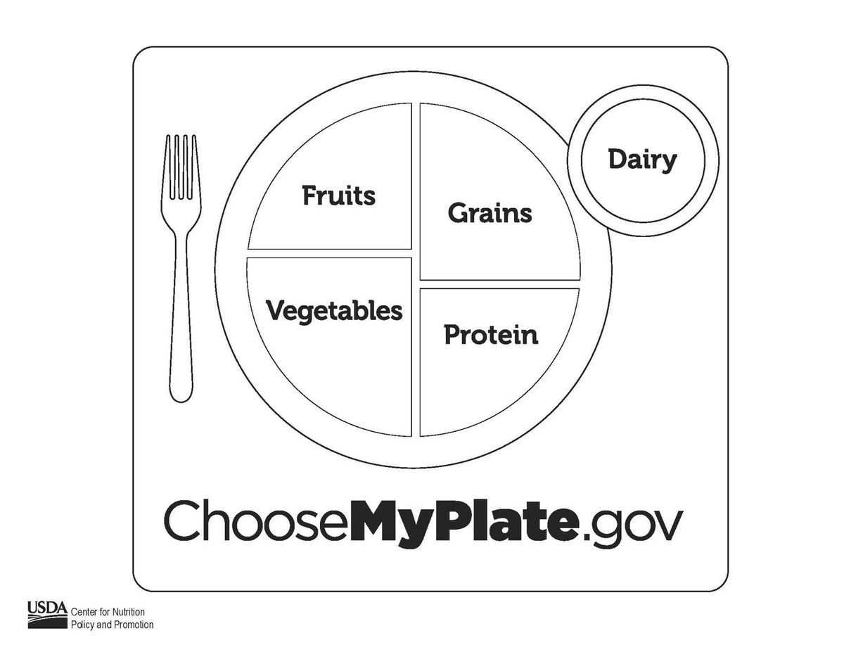 Choosemyplate On Twitter Free Myplate Coloring