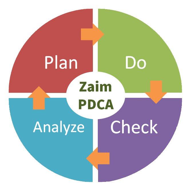 test ツイッターメディア - [人気記事] 家計簿アプリ「Zaim」で予算管理をする正しい使い方 https://t.co/yb8XkgR4Ud https://t.co/0tF6fdNeMJ