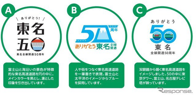 test ツイッターメディア - 東名高速「開通50周年」、記念ロゴを一般投票で決定へ! https://t.co/QKGjlOA8bW https://t.co/tnx0aQf13k