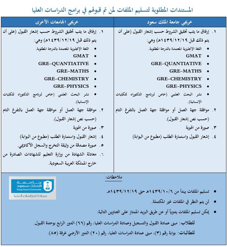 مطار تؤثر أقرض التقديم على الماجستير في جامعة الملك عبدالعزيز Myfirstdirectorship Com
