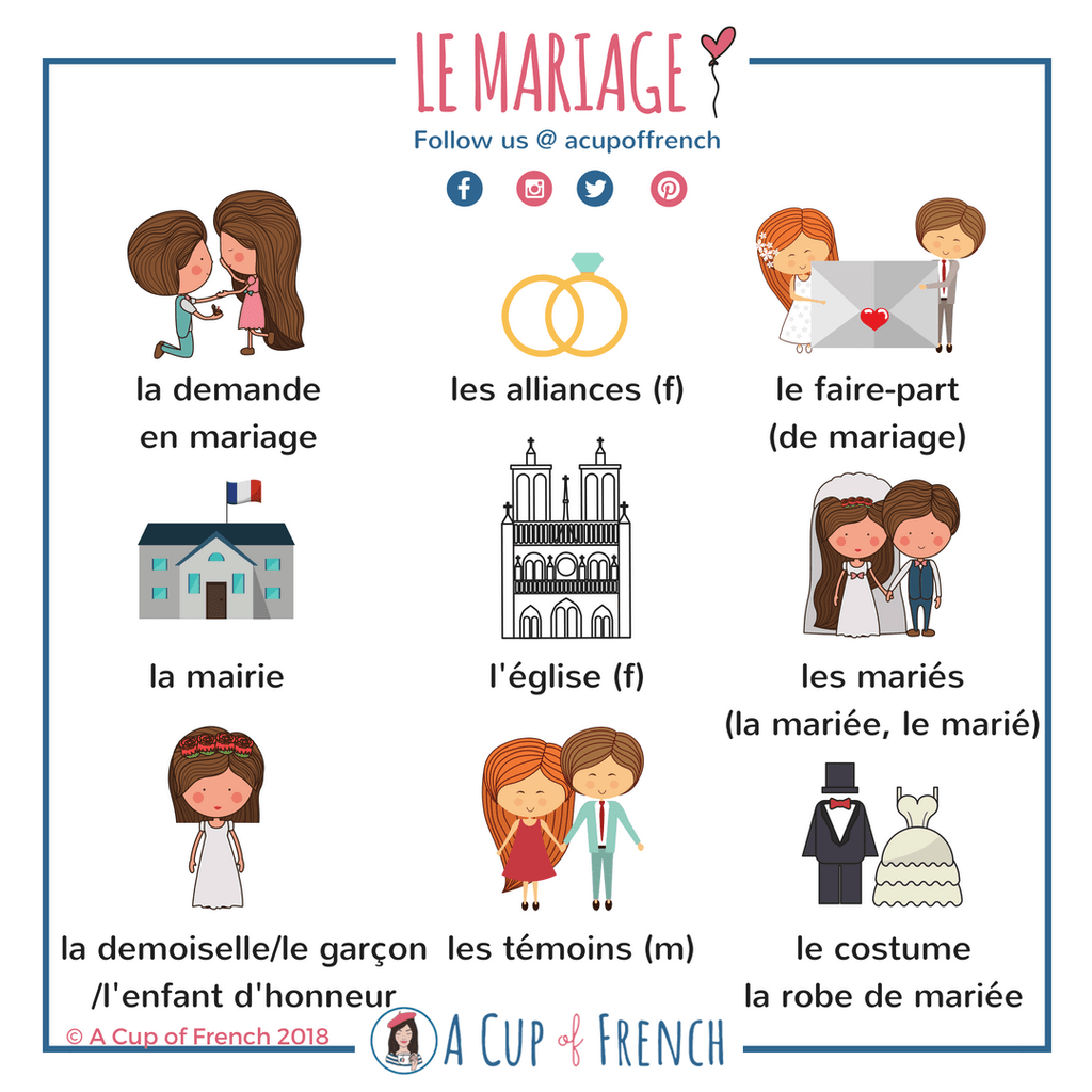 A Cup Of French On Twitter Le Vocabulaire Du Mariage En