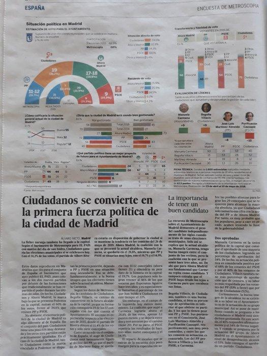 test Twitter Media - Cualquiera diría que estas encuestas de El País y de El Mundo tienen por objeto que Manuela Carmena no se vuelva a presentar a las elecciones. Se llama reflexividad y no es gratuita. https://t.co/2rdVyWyoh3