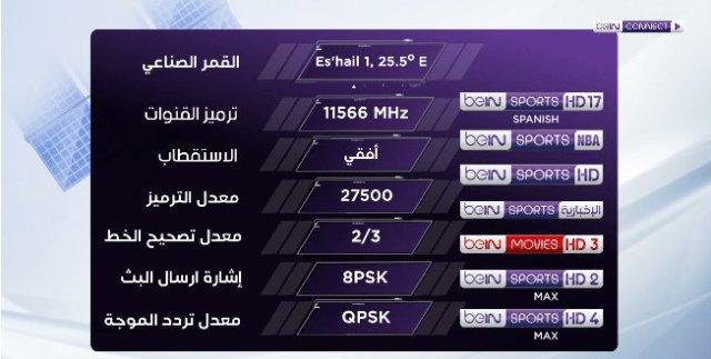 رسمياً : مباراة روسيا و السعودية على قناة beIN المفتوحة مجانا 26