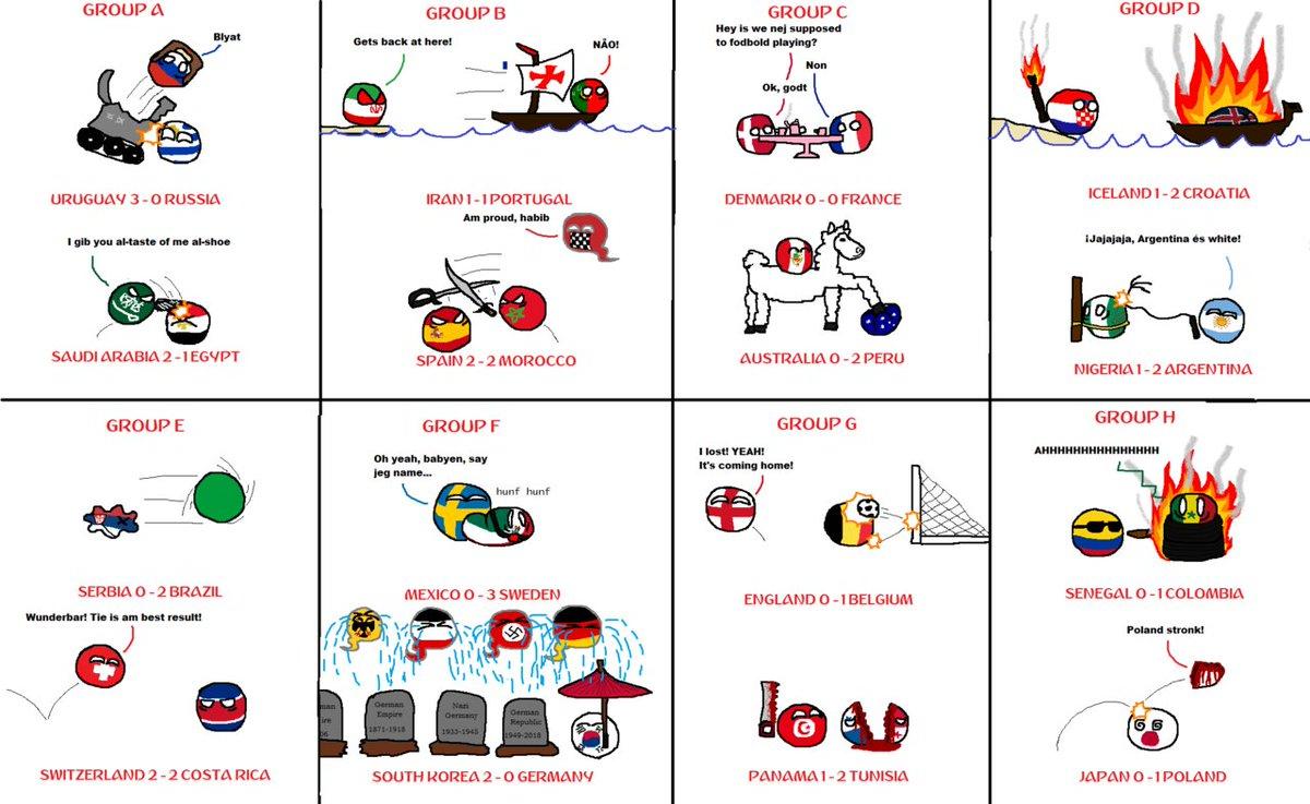 The Countryballs And Their World Cup Achieved Polandball Amino