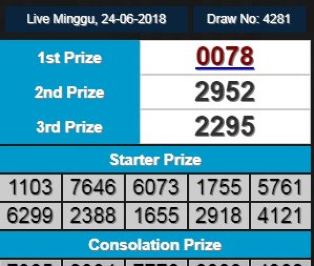 Ratu Jp On Twitter Result Togel Singapore Sgp  F F  B F F  Ac