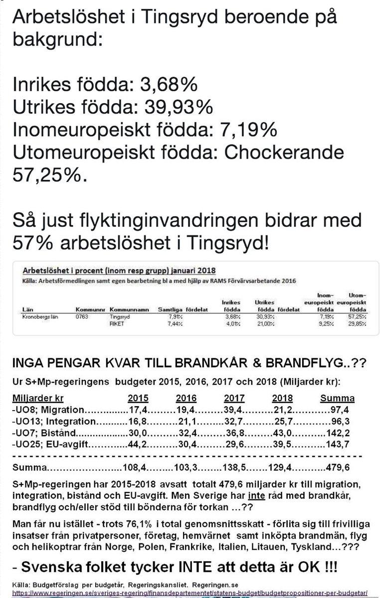 Svenska varderingar ror sig i takt med pridetaget