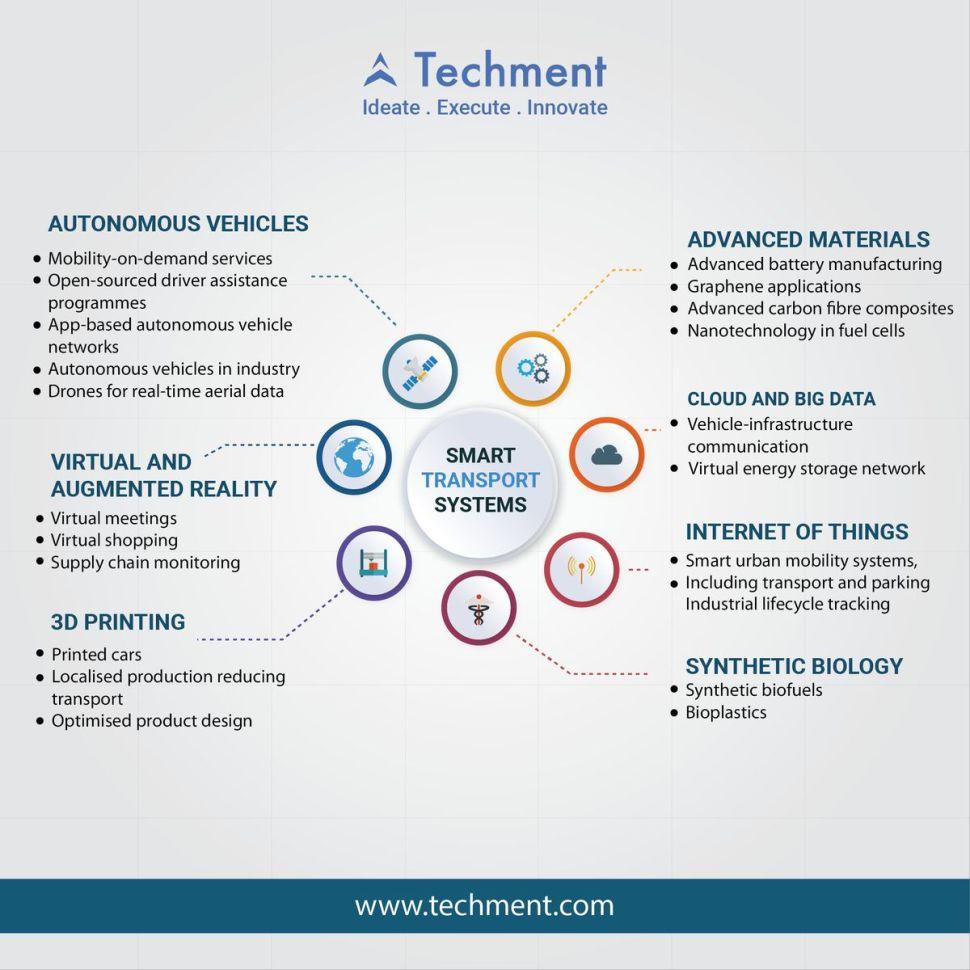 test Twitter Media - #4IR technology applications for a low-carbon economy >> #PwC via @MikeQuindazzi >> #IoT #Autonomous #vehicles #Robots #3Dprinting #VA #AR #Blockchain #Advancedmaterials #technology #cloud #Bigdata >> https://t.co/axhrCX1AZK https://t.co/NzlwmOtqVa