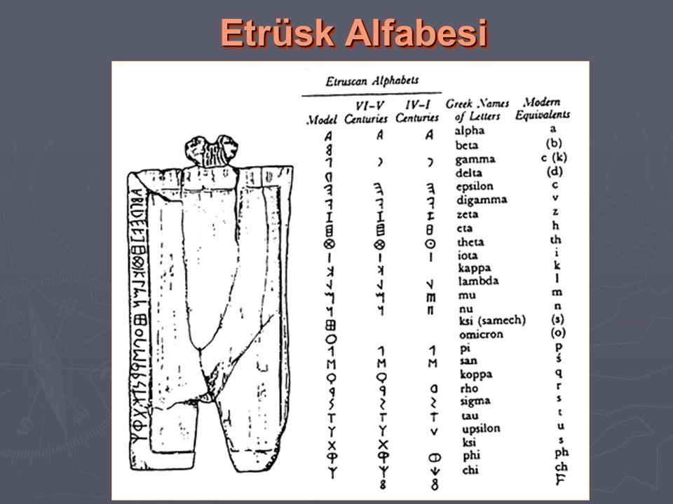 """Hasan Özkan 🇹🇷 on Twitter: """"#Etrüsk alfabesine bakın, #Roma'nın ..."""