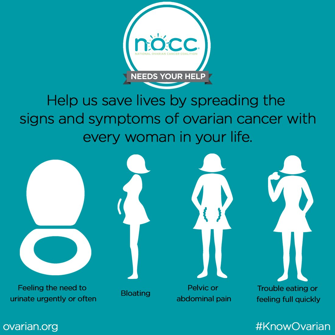 Natl Ovarian Cancer On Twitter Let S Make Sure That All