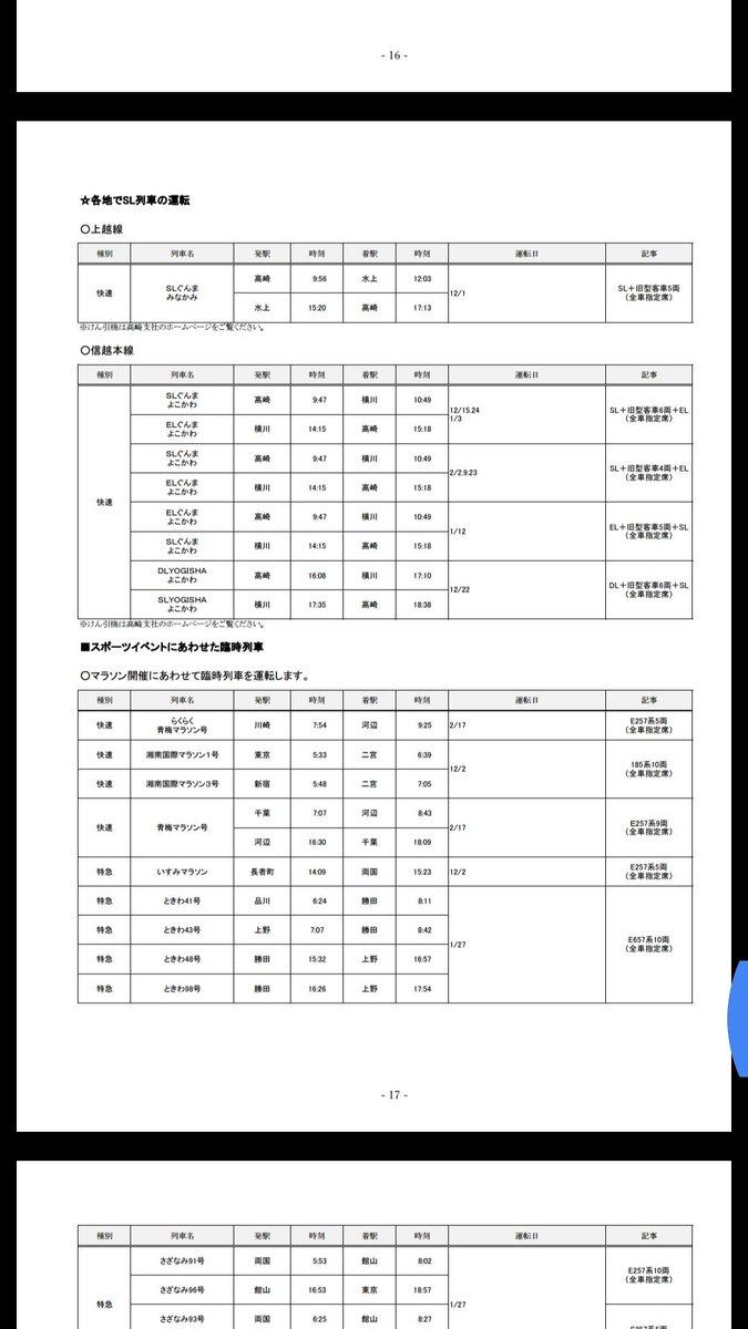 test ツイッターメディア - 冬の臨時列車 湘南国際マラソン号は撮影確定ですね https://t.co/Qg4FJLtqMz