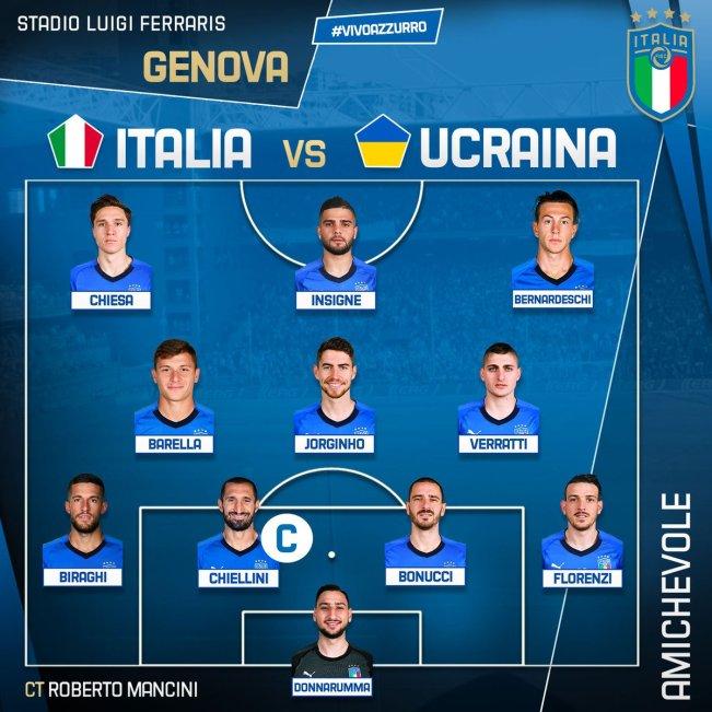 Italia nazionale   numerosette.eu
