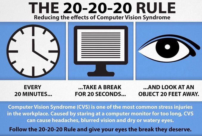 20 20 rule for eyes yo reduce the effects of compter vision