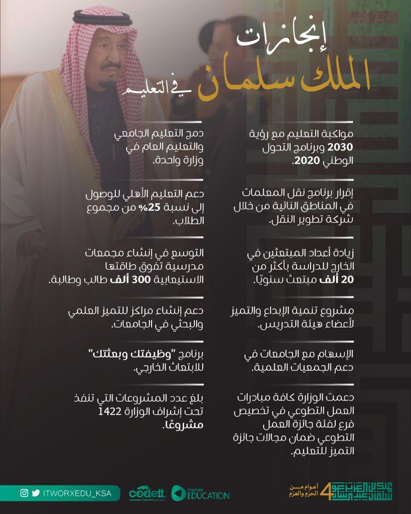 مستقبل تعليمي واعد S Tweet إنجازات الملك سلمان في تطوير التعليم