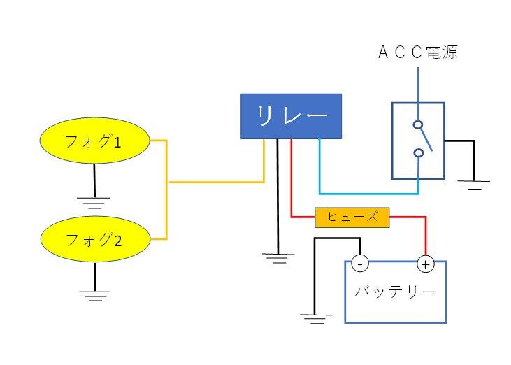 test ツイッターメディア - フォグランプの回路図作ってみました。これでいけるはず。 https://t.co/gE4epgyWCs