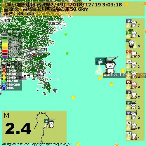 test ツイッターメディア - 【微小地震速報 宮城県2/49】 2018/12/19 3:03:18 JST,   #宮城県女川町役場の東50.6km,  M2.4, TNT60.0kg, 深さ39.5km,  MAP https://t.co/grfEXYDLyE 1702 https://t.co/SRA798PZ8L