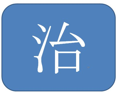 test ツイッターメディア - 新元号を予想しませんか?多く使われている漢字は、『治』の21回、 『治』を含む2字熟語一覧から予想⇩ ⇩ ⇩ https://t.co/nA8xW87bez⇩ ⇩ ⇩ https://t.co/sxXYt9rr6F