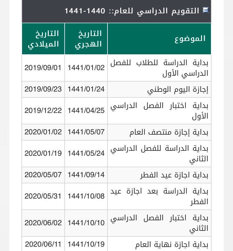 عماد الشريف On Twitter Https T Co Xnvvyva3sy