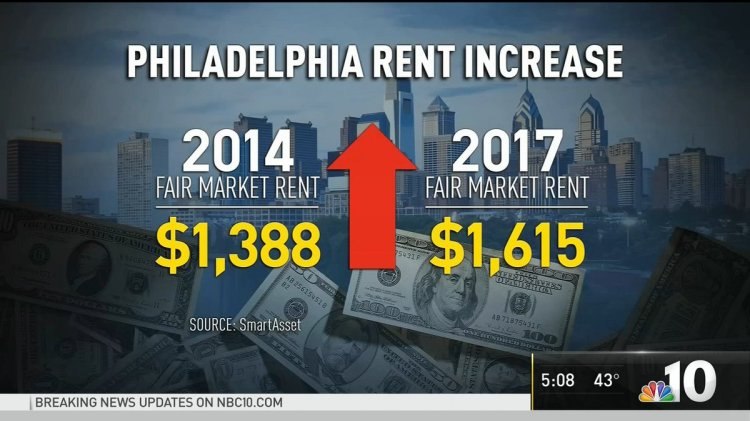 """NBC10 Philadelphia on Twitter: """"It's getting more expensive to ..."""