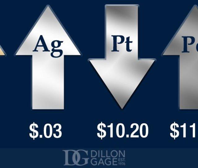 Current Dg Spot Prices Gold 1290    60pic Twitter Com Dxnrgs2rsm