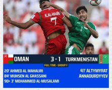 Video: Oman vs Turkmenistan