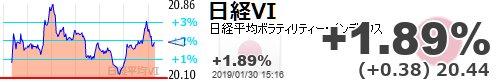 test ツイッターメディア - 【日経平均VI】+1.89% (+0.38) 20.44 https://t.co/C4BZJuxWi3https://t.co/6xUCW8cDxl