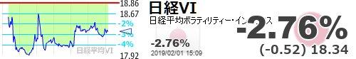 test ツイッターメディア - 【日経平均VI】-2.76% (-0.52) 18.34 https://t.co/78lcNhK84Khttps://t.co/6xUCW8cDxl