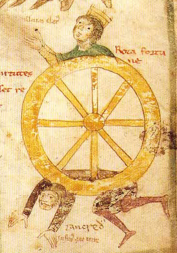 A man on top of the wheel being happy, man on bottom being crushed. Golden wheel in the middle.