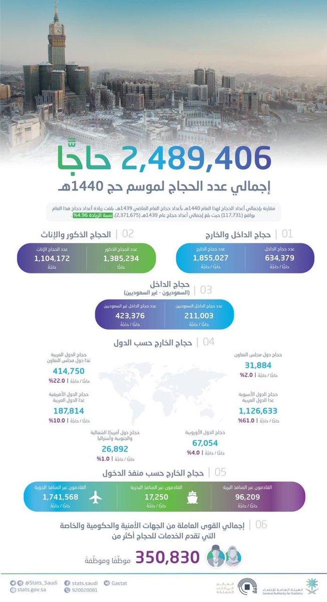 المنتدى الطبي الفلسطيني At Palmontada Twitter Profile And