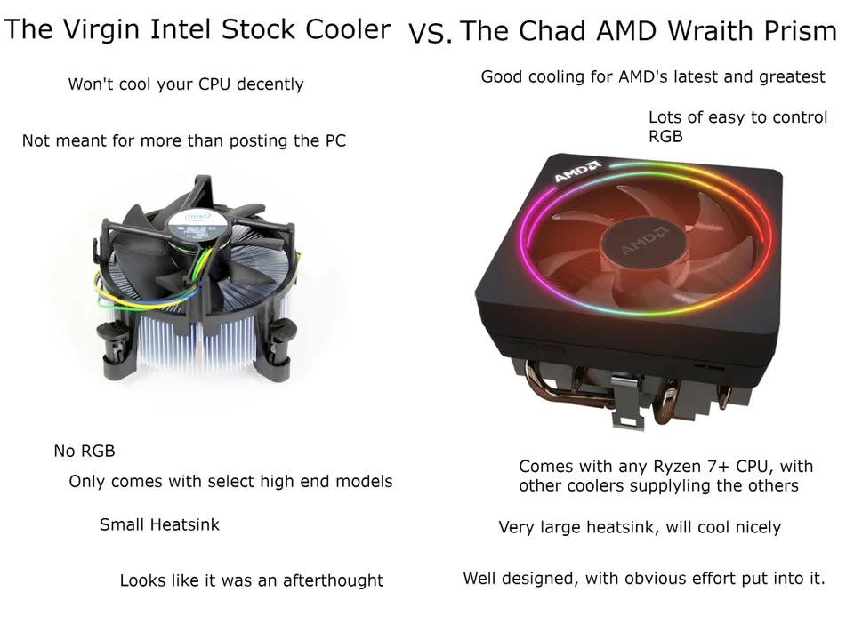 Hardware Unboxed On Twitter That S The Old Intel Hedt Cooler It
