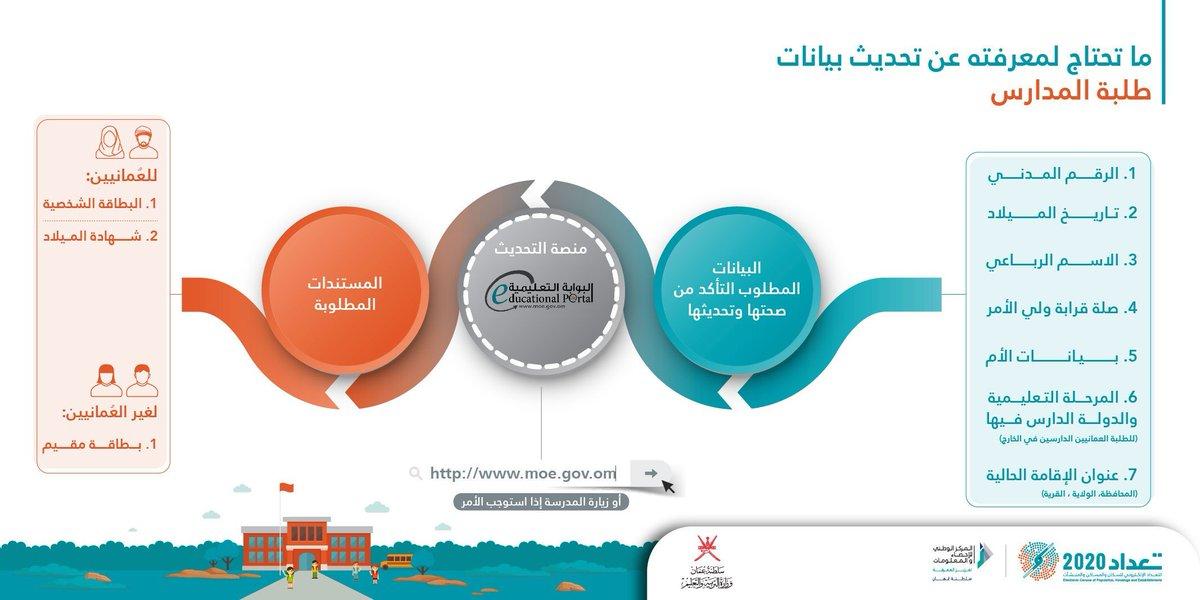 مدرسة الشيخ سالم At Salimschool Twitter