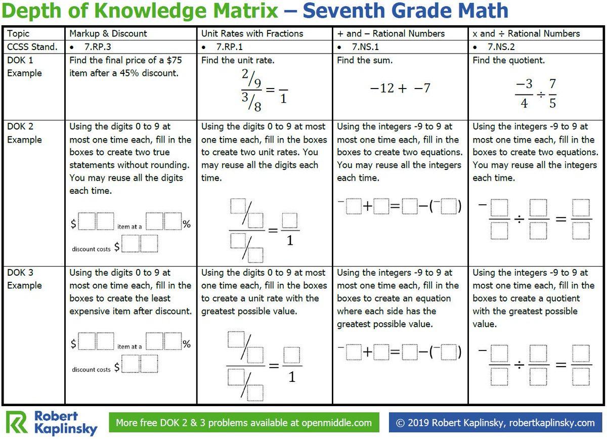Stable Diagram Algebra 2 Matrices Worksheet